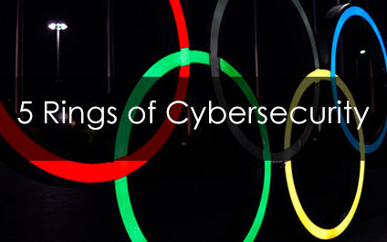 Take Home the Gold: 5 Rings of Cybersecurity